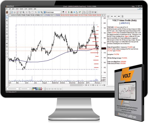 Trading systems volt